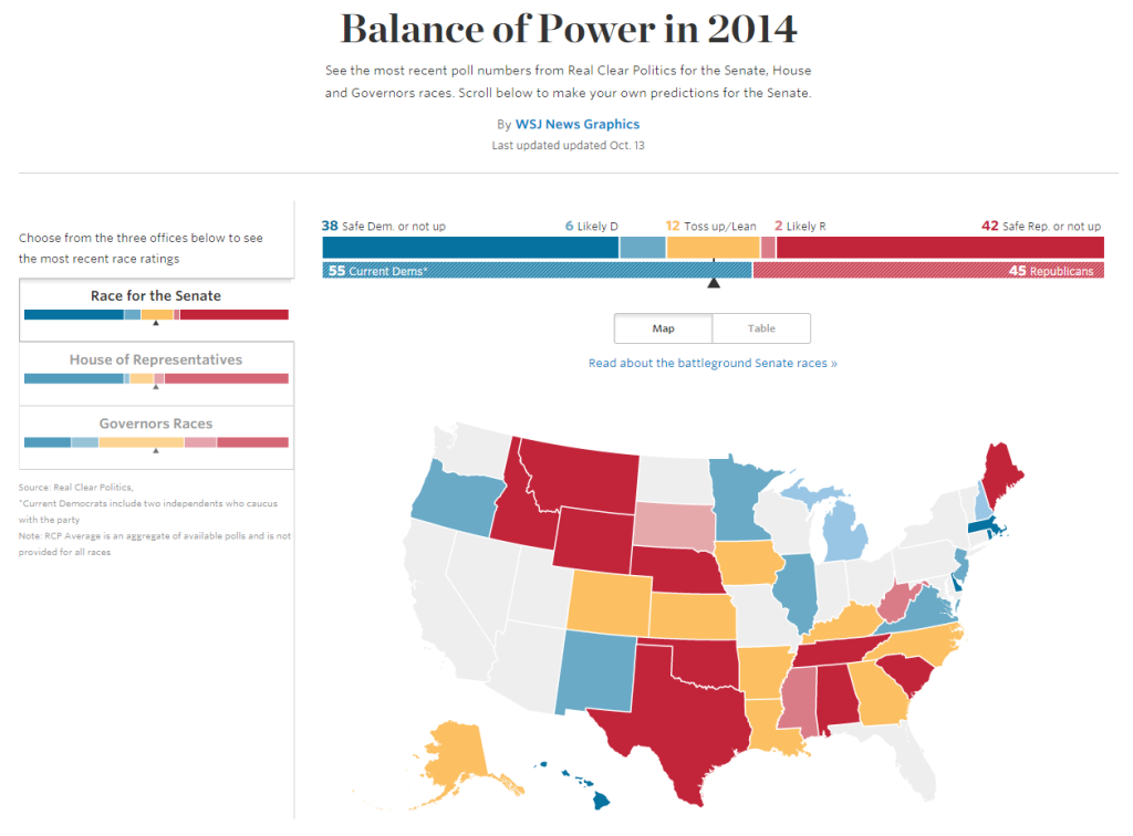 Balance of Power 2014   WSJ.com